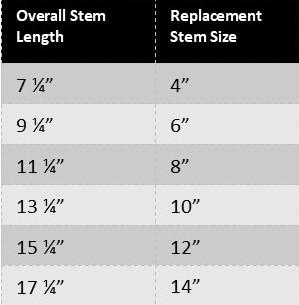 M72AS Replacemnt Stem Size Chart